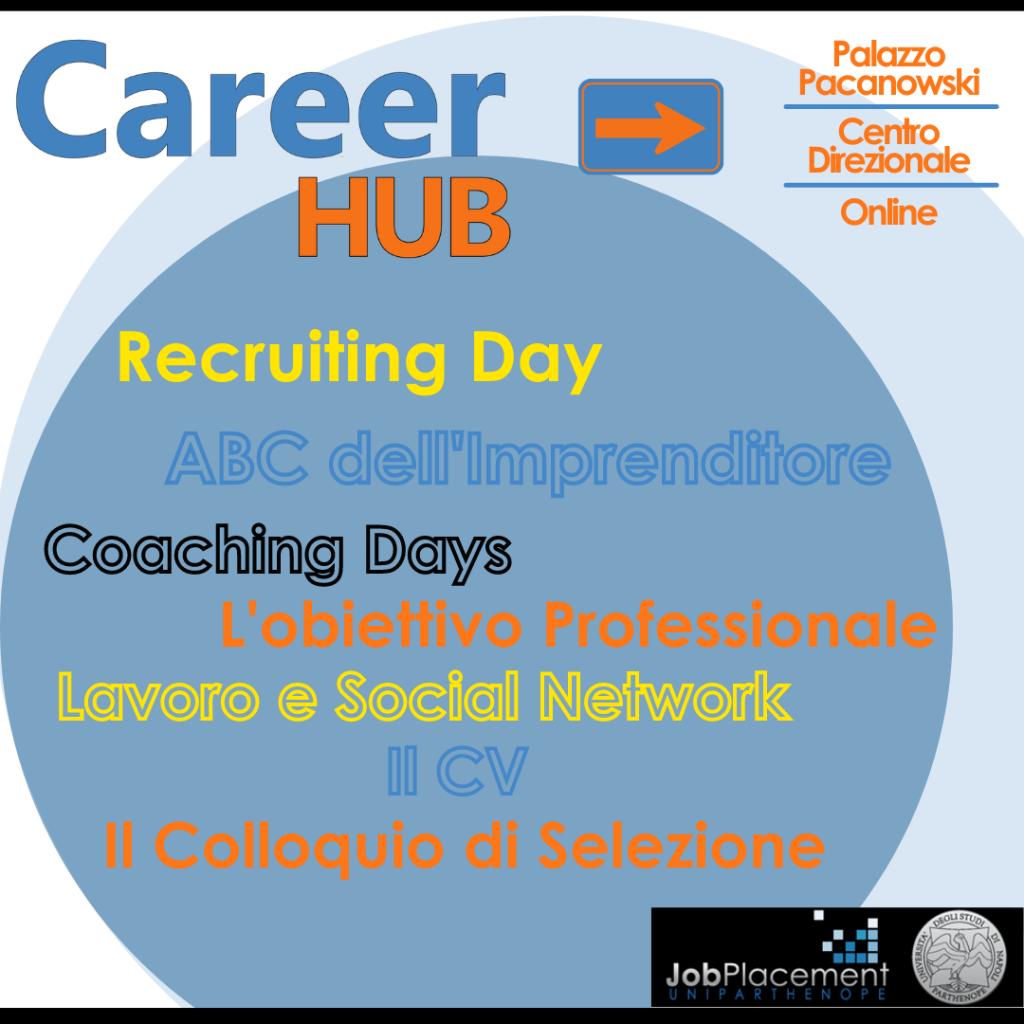 CareerHUB | Uniparthenope
